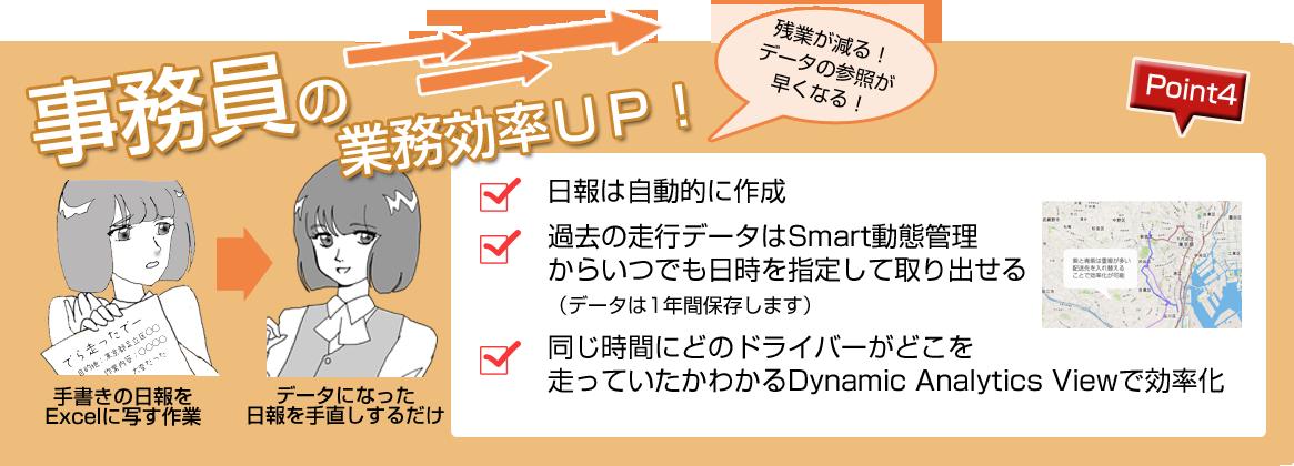 事務員の業務効率Up!日報は自動的に作成 過去の走行データはSmart動態管理からいつでも日時を指定して取り出せる